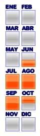 Calendario Melocotón Amarillo